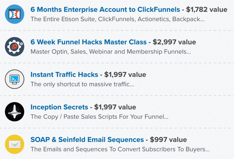 Funnel Hacks Bundle Includes