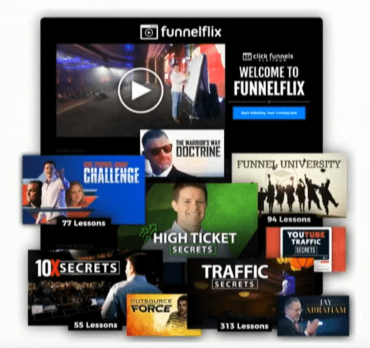 clickfunnels platinum review: the funnelfix video courses
