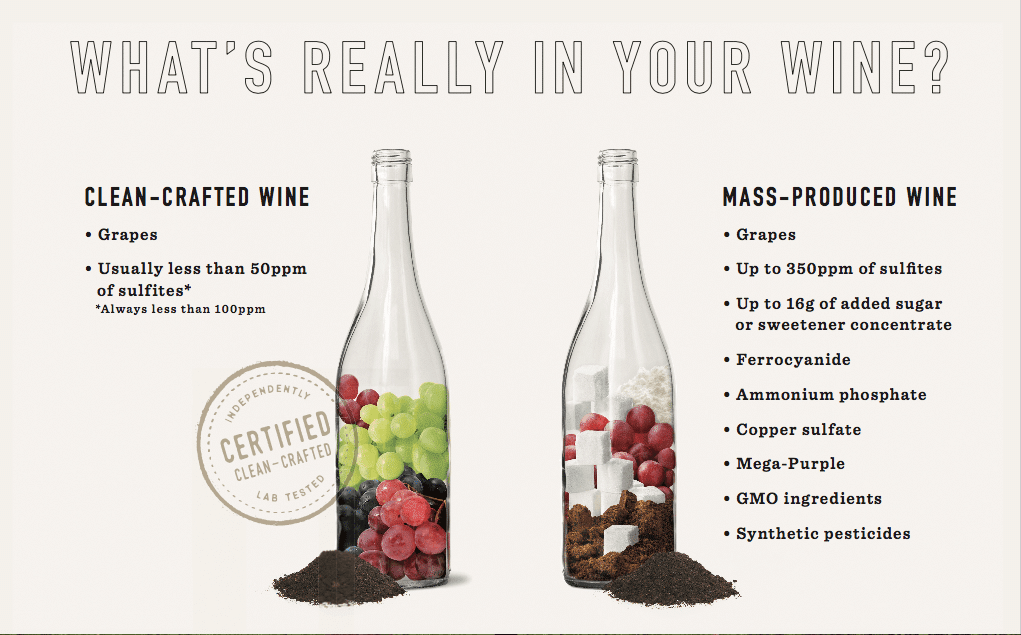 clean crafted wine vs competitors